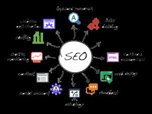 search-engine-optimazion-alles-für-deine-seo-kampange